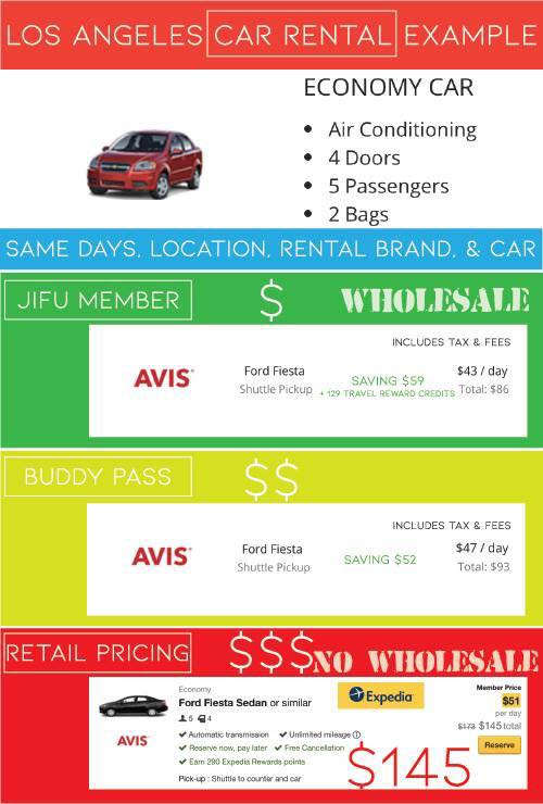 SAVE ON RENTAL CARS