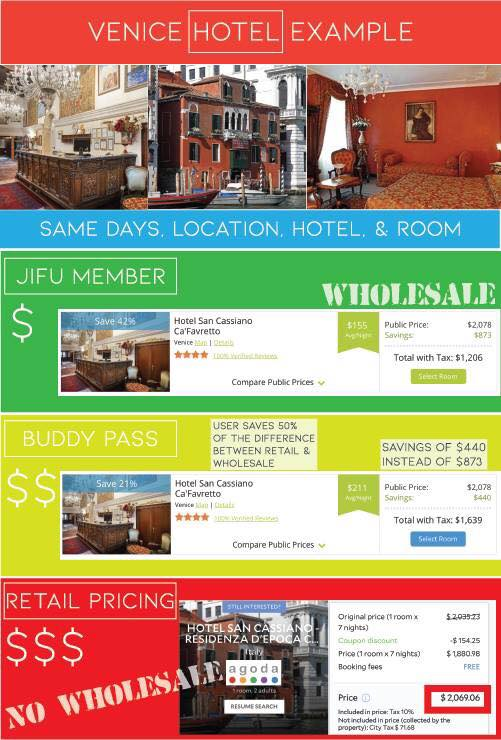 SAVE BIG ON HOTEL ROOMS