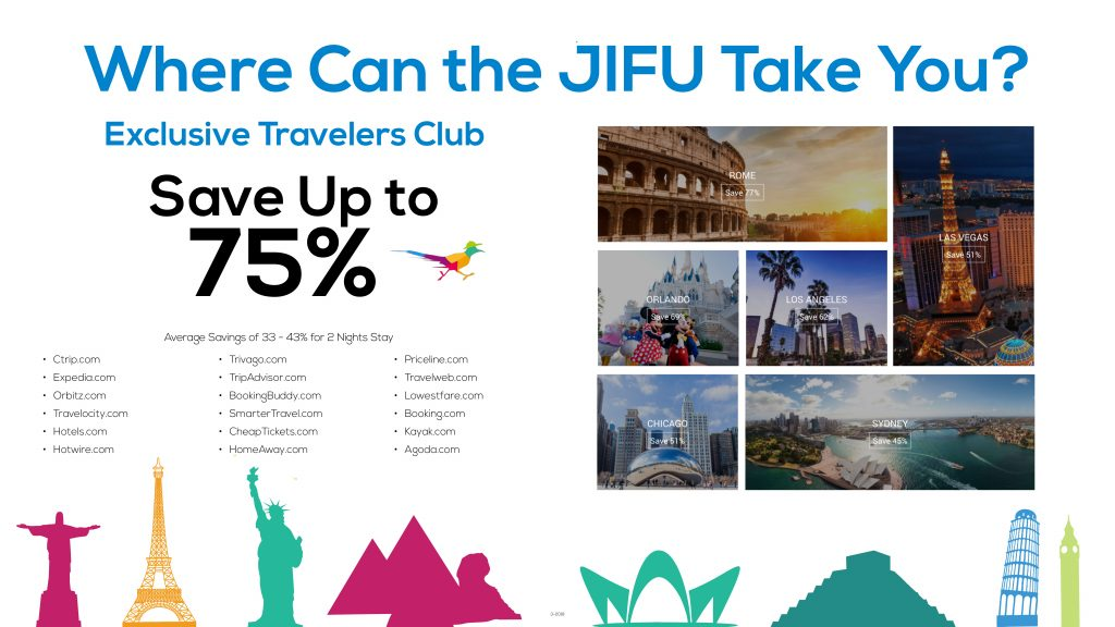 SAVE 75% OFF ON TRAVEL